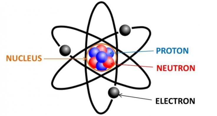 Atom Model (The Tech Times)